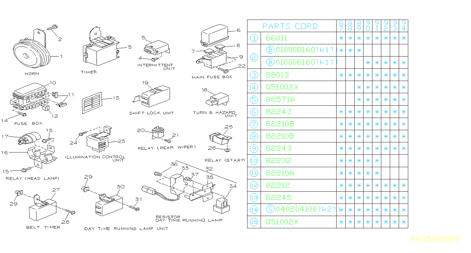 Subaru Justy Fuse Puller  Box  Wiring  Harness