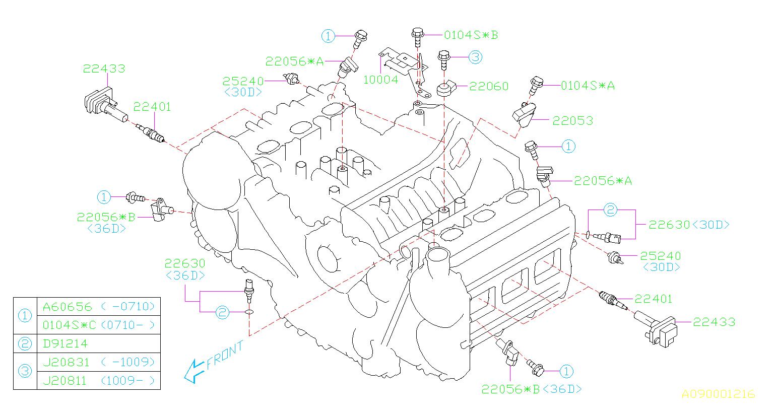 Subaru Tribeca Engine Oil Pressure Switch  Head  System